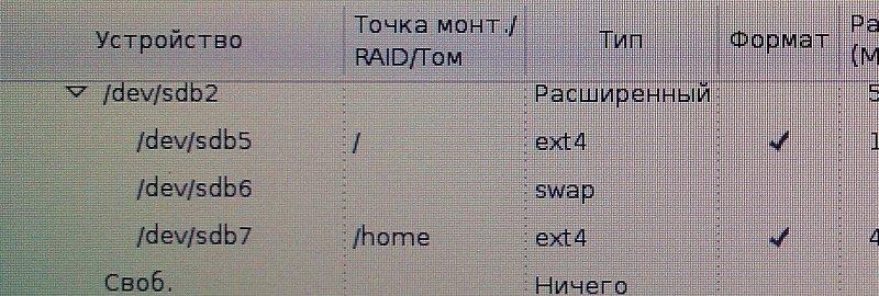 http//stopLinux.org.ru/uploads/images/Fedora11/rf11_screen4_s.jpg