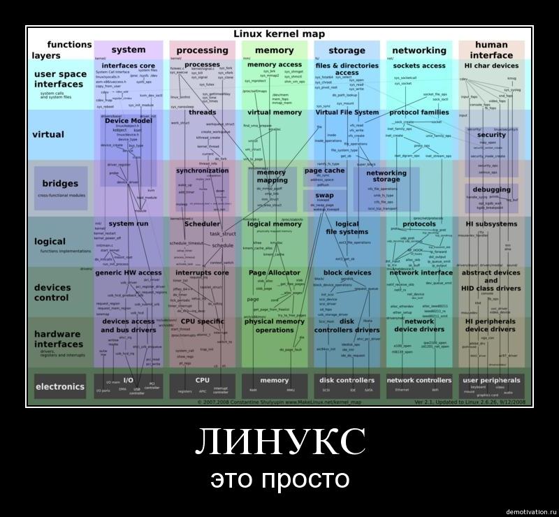 http//stopLinux.org.ru/uploads/images/dull_blogs/7ipfv0muk78b.jpg